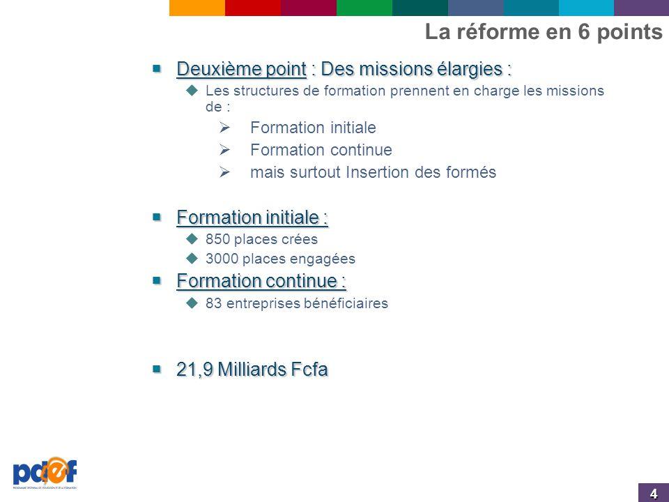 5 La réforme en 6 points  Troisième point : Un champ d'action élargi à l'apprentissage  Il s'agira d'une intégration de l'apprentissage, plus particulièrement celui qui est pratiqué en milieu non- formel dans le dispositif global de formation.