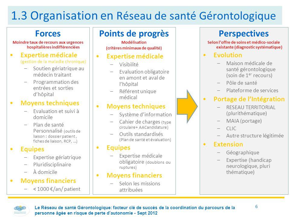 6 1.3 Organisation en Réseau de santé Gérontologique Forces Moindre taux de recours aux urgences hospitalières indifférenciées Expertise médicale (ges