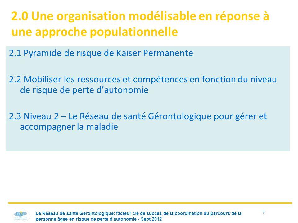 7 2.0 Une organisation modélisable en réponse à une approche populationnelle 2.1 Pyramide de risque de Kaiser Permanente 2.2 Mobiliser les ressources