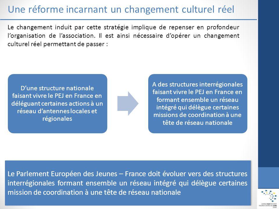 Une réforme incarnant un changement culturel réel Le changement induit par cette stratégie implique de repenser en profondeur l'organisation de l'association.