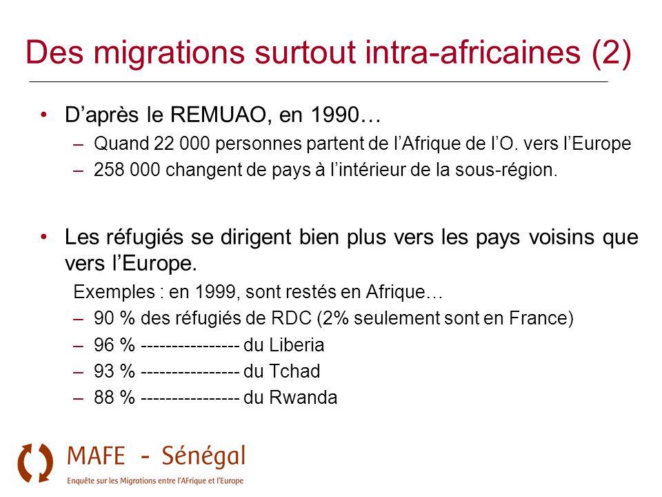 Des migrations surtout intra-africaines (2) D'après le REMUAO, en 1990… –Quand 22 000 personnes partent de l'Afrique de l'O. vers l'Europe –258 000 ch