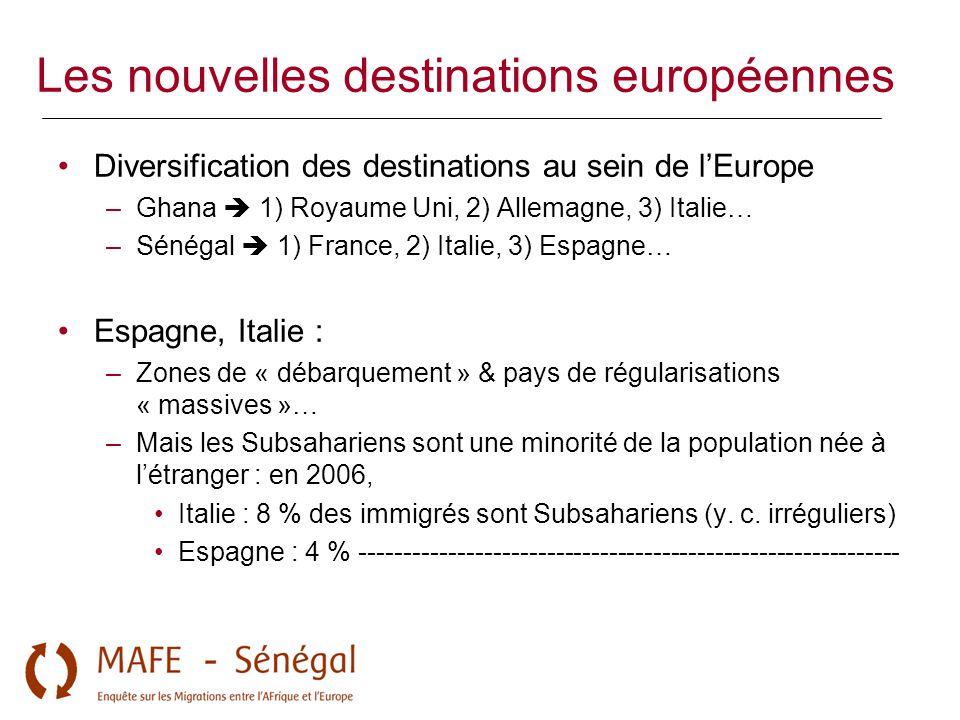 Les nouvelles destinations européennes Diversification des destinations au sein de l'Europe –Ghana  1) Royaume Uni, 2) Allemagne, 3) Italie… –Sénégal