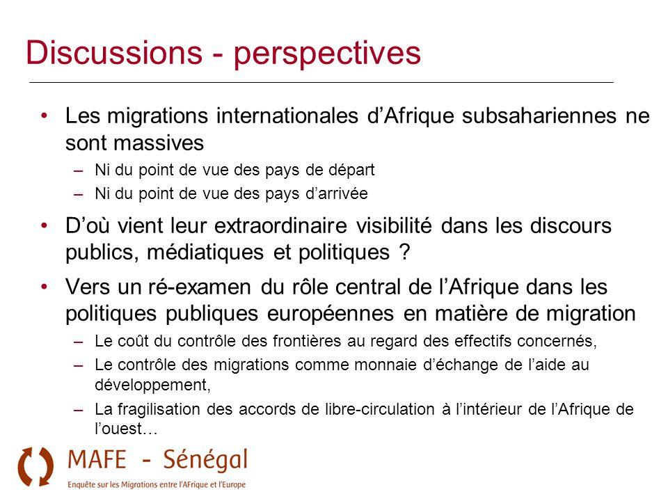 Discussions - perspectives Les migrations internationales d'Afrique subsahariennes ne sont massives –Ni du point de vue des pays de départ –Ni du poin