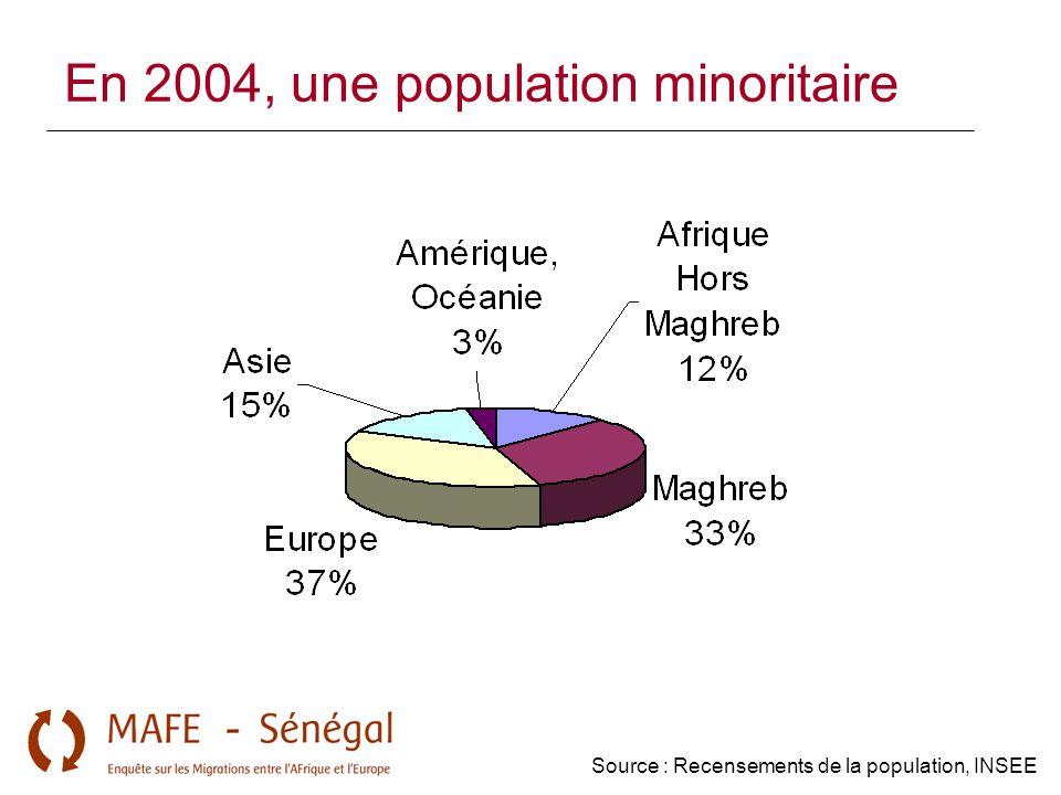 En 2004, une population minoritaire Source : Recensements de la population, INSEE