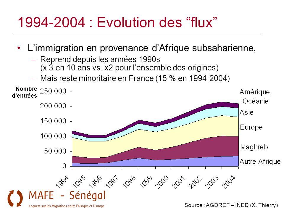 """1994-2004 : Evolution des """"flux"""" L'immigration en provenance d'Afrique subsaharienne, –Reprend depuis les années 1990s (x 3 en 10 ans vs. x2 pour l'en"""