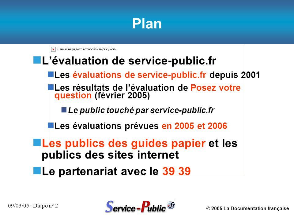 © 2005 La Documentation française 09/03/05 - Diapo n° 2 n L'évaluation de service-public.fr n Les évaluations de service-public.fr depuis 2001 n Les r