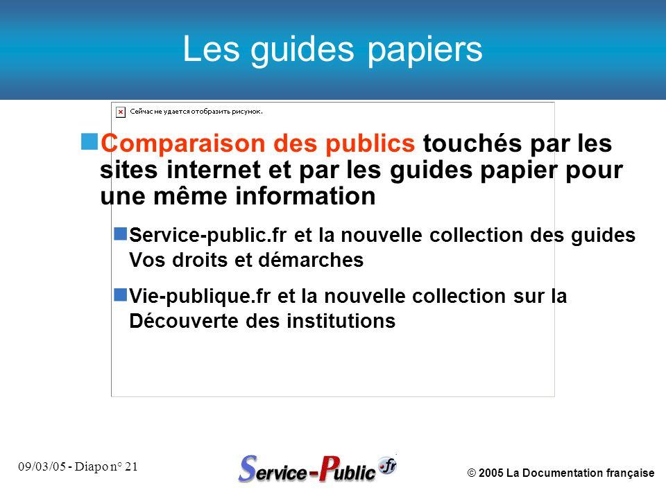 © 2005 La Documentation française 09/03/05 - Diapo n° 21 n Comparaison des publics touchés par les sites internet et par les guides papier pour une mê