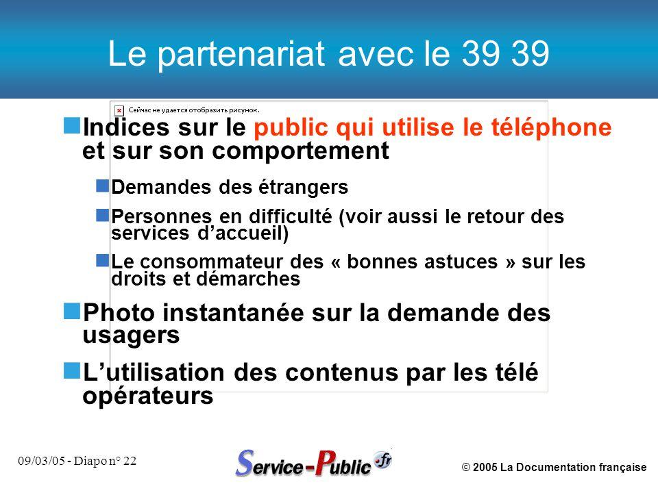 © 2005 La Documentation française 09/03/05 - Diapo n° 22 n Indices sur le public qui utilise le téléphone et sur son comportement n Demandes des étran