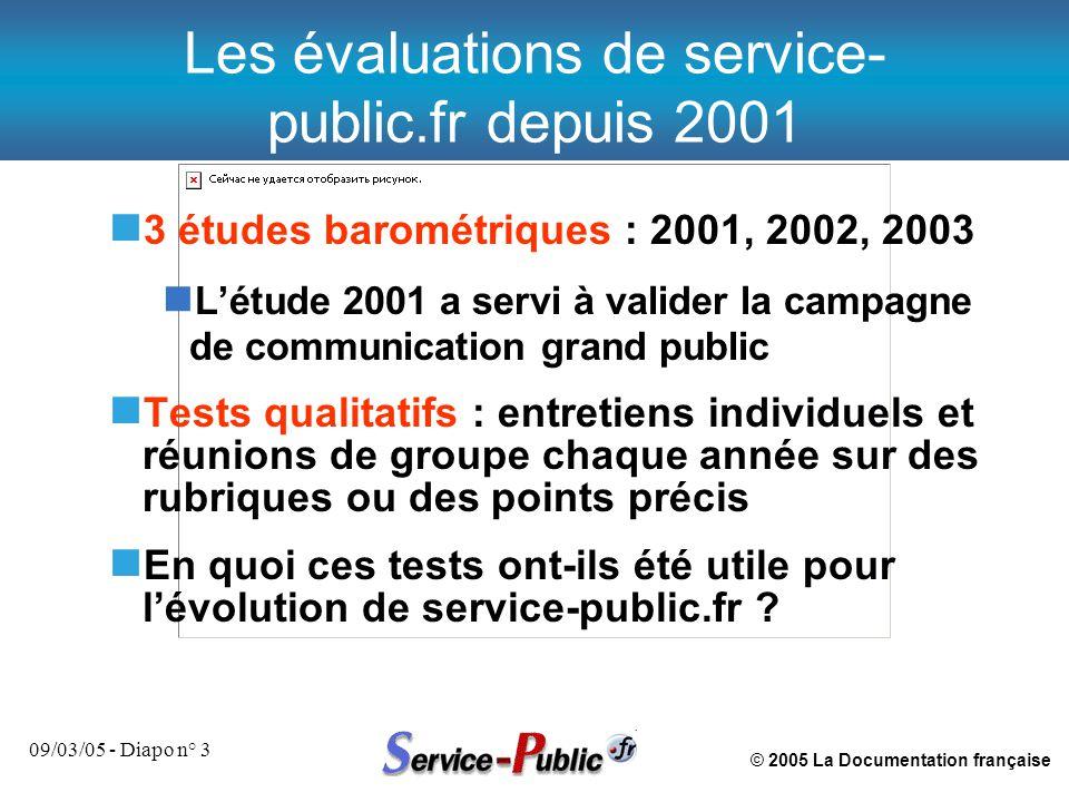 © 2005 La Documentation française 09/03/05 - Diapo n° 3 n 3 études barométriques : 2001, 2002, 2003 n L'étude 2001 a servi à valider la campagne de co