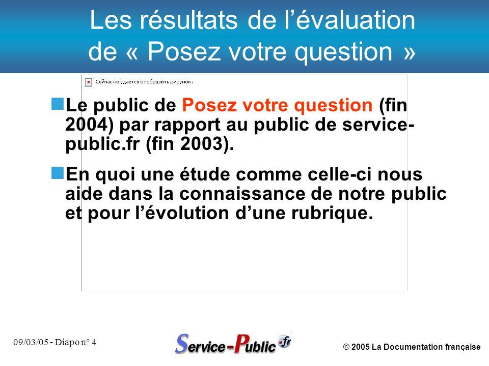 © 2005 La Documentation française 09/03/05 - Diapo n° 4 n Le public de Posez votre question (fin 2004) par rapport au public de service- public.fr (fi
