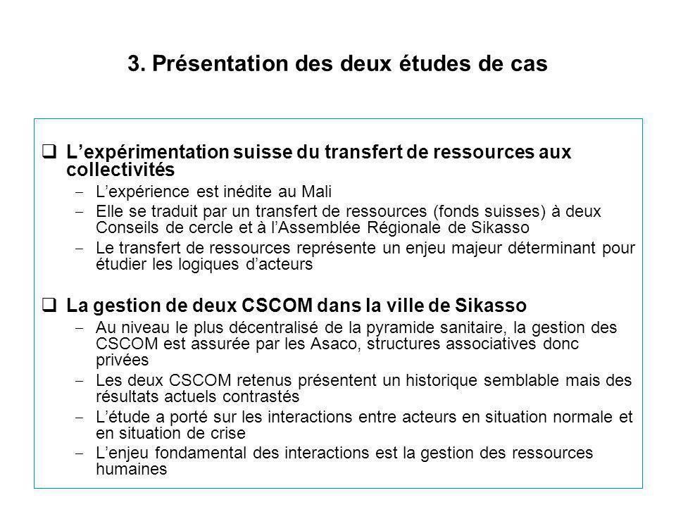 3. Présentation des deux études de cas  L'expérimentation suisse du transfert de ressources aux collectivités ‒ L'expérience est inédite au Mali ‒ El