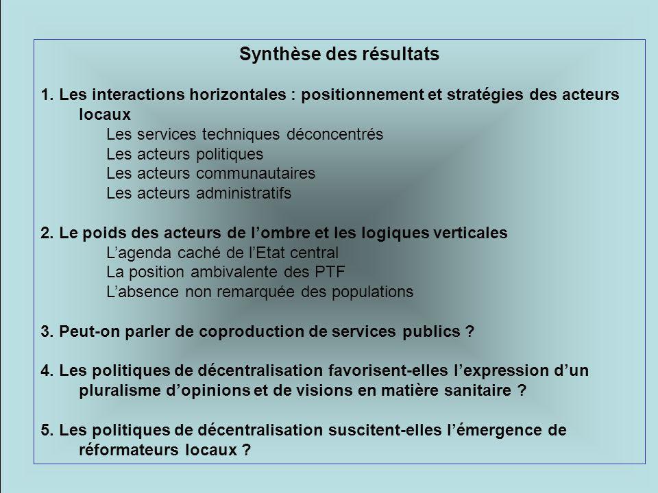 Synthèse des résultats 1.