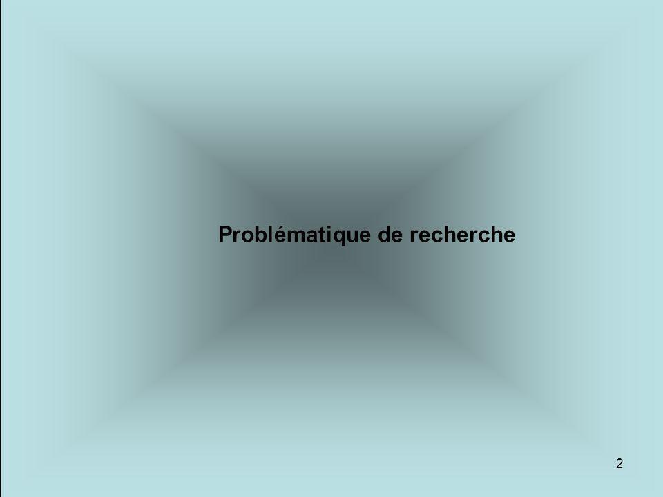 2 Problématique de recherche