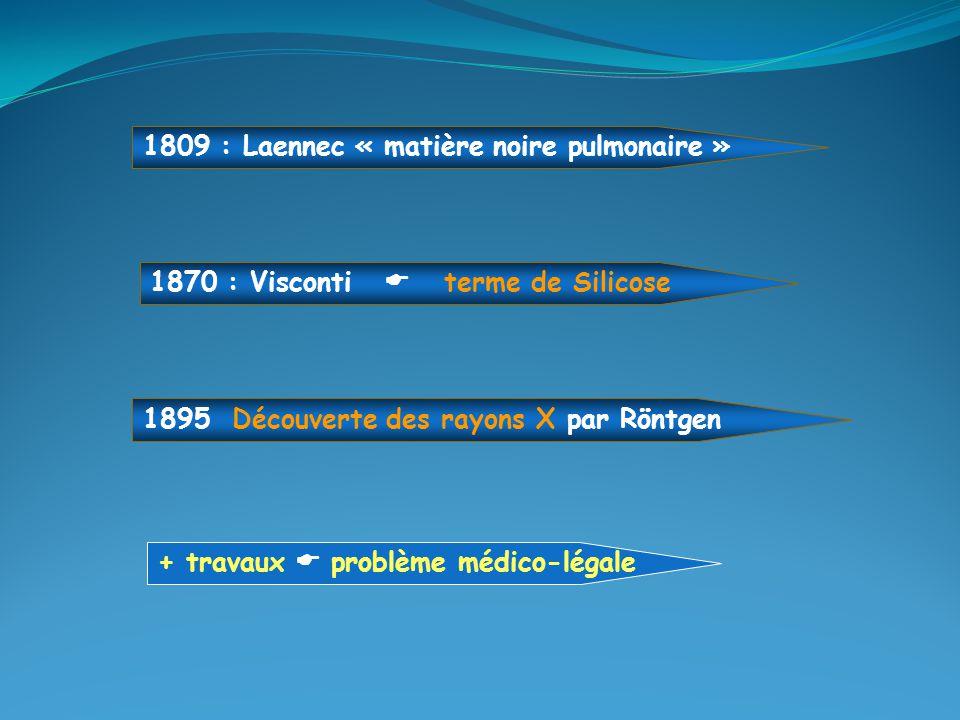 1809 : Laennec « matière noire pulmonaire » 1870 : Visconti  terme de Silicose 1895 Découverte des rayons X par Röntgen + travaux  problème médico-l