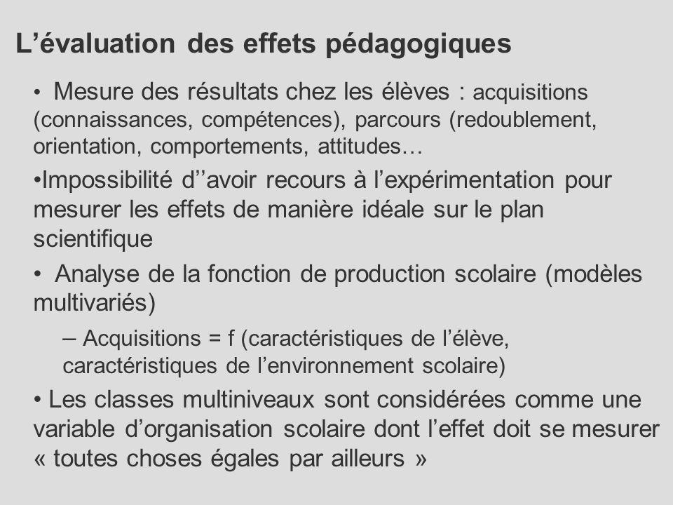 L'évaluation des effets pédagogiques Mesure des résultats chez les élèves : acquisitions (connaissances, compétences), parcours (redoublement, orienta