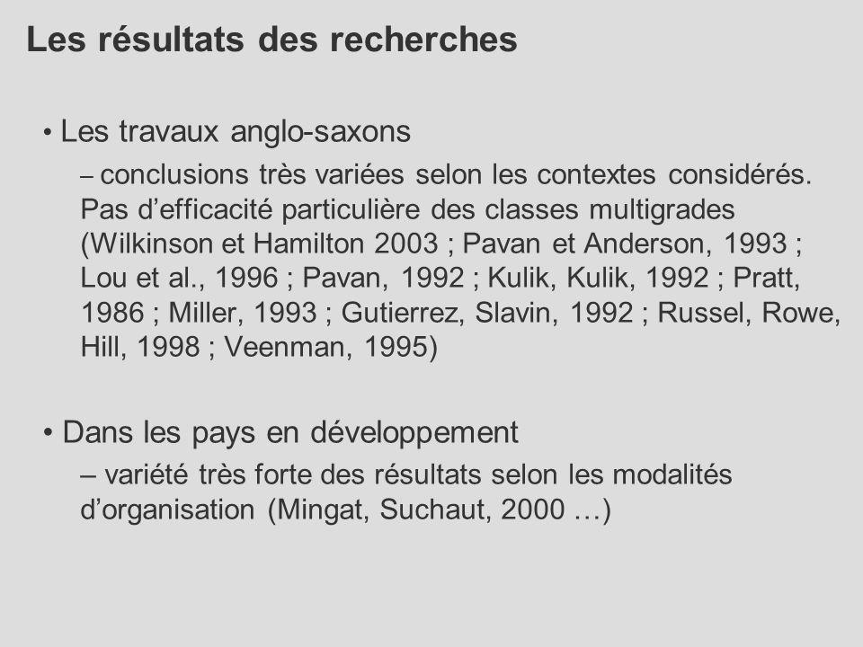 Les travaux anglo-saxons – conclusions très variées selon les contextes considérés. Pas d'efficacité particulière des classes multigrades (Wilkinson e