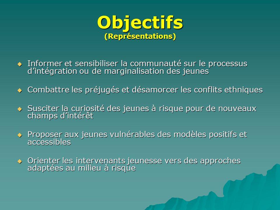 Objectifs (Représentations)  Informer et sensibiliser la communauté sur le processus d'intégration ou de marginalisation des jeunes  Combattre les p