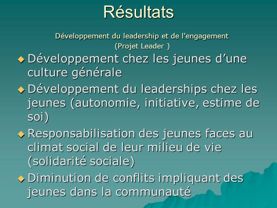 Résultats Développement du leadership et de l'engagement (Projet Leader )  Développement chez les jeunes d'une culture générale  Développement du le