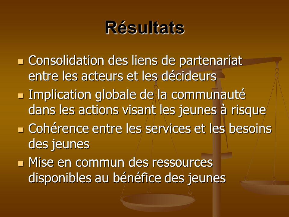 Résultats Consolidation des liens de partenariat entre les acteurs et les décideurs Consolidation des liens de partenariat entre les acteurs et les dé