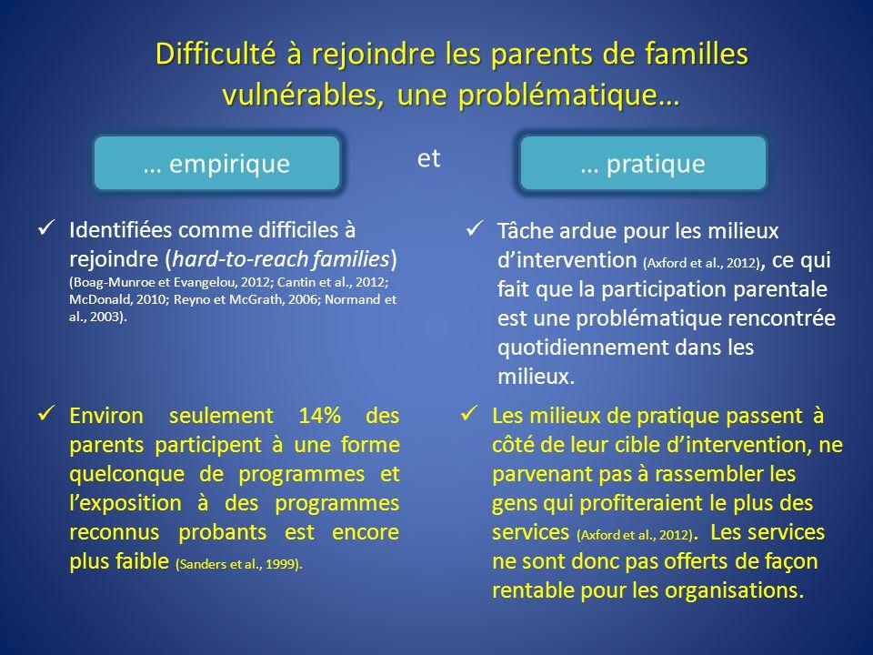 Difficulté à rejoindre les parents de familles vulnérables, une problématique… … empirique… pratique et Identifiées comme difficiles à rejoindre (hard-to-reach families) (Boag-Munroe et Evangelou, 2012; Cantin et al., 2012; McDonald, 2010; Reyno et McGrath, 2006; Normand et al., 2003).
