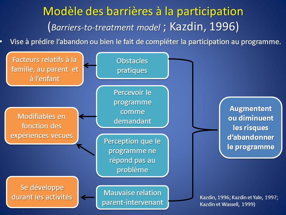 Modèle des barrières à la participation ( Barriers-to-treatment model ; Kazdin, 1996) Vise à prédire l'abandon ou bien le fait de compléter la participation au programme Vise à prédire l'abandon ou bien le fait de compléter la participation au programme.