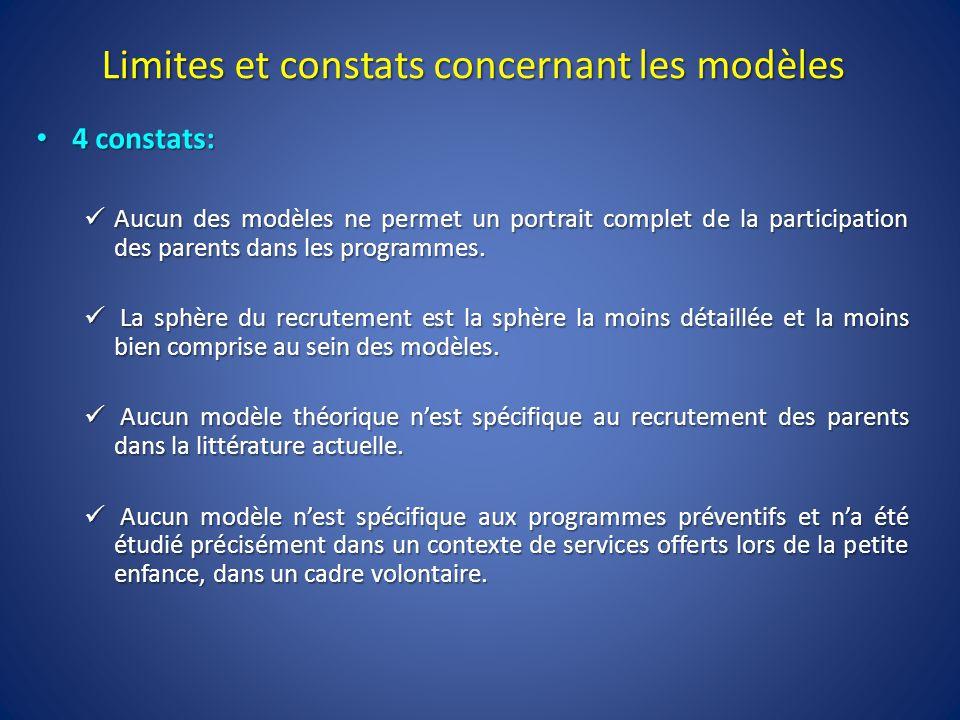 Limites et constats concernant les modèles 4 constats: 4 constats: Aucun des modèles ne permet un portrait complet de la participation des parents dans les programmes.