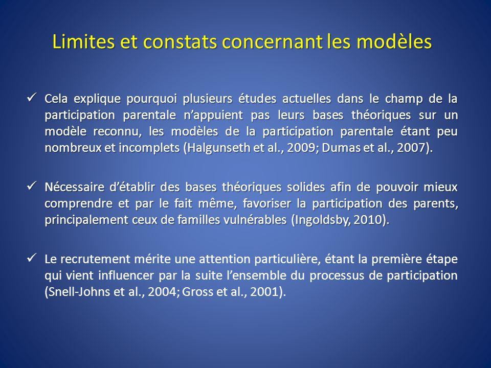 Limites et constats concernant les modèles Cela explique pourquoi plusieurs études actuelles dans le champ de la participation parentale n'appuient pas leurs bases théoriques sur un modèle reconnu, les modèles de la participation parentale étant peu nombreux et incomplets (Halgunseth et al., 2009; Dumas et al., 2007).
