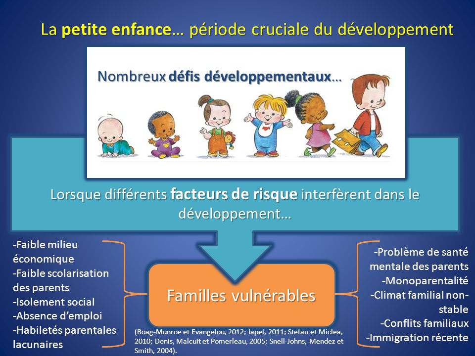 Difficultés d'adaptation sociale chez les enfants de familles vulnérables (Boag-Munroe et Evangelou, 2012; Bigras et al., 2012; Japel, 2011; Snell-Johns et al., 2004; Stefan et Miclea, 2010).