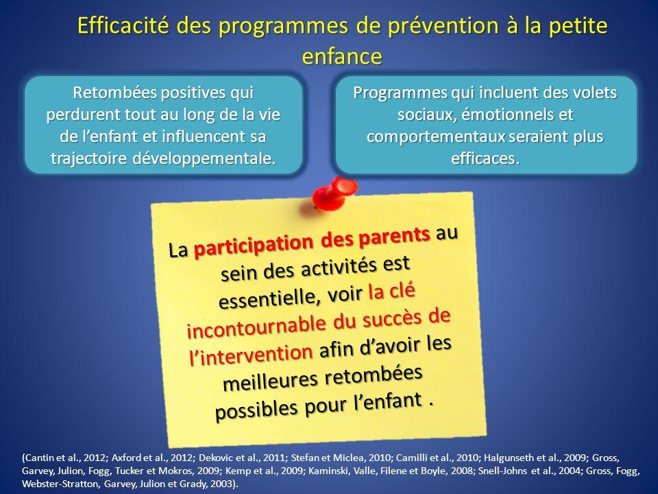 Efficacité des programmes de prévention à la petite enfance Retombées positives qui perdurent tout au long de la vie de l'enfant et influencent sa trajectoire développementale.