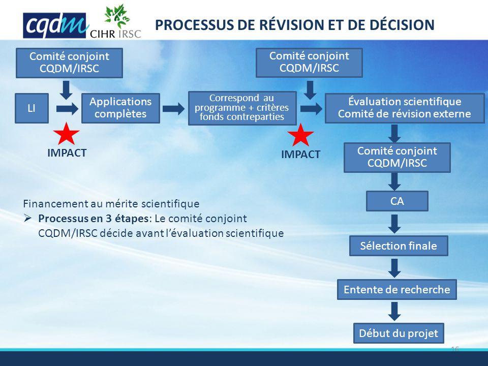 PROCESSUS DE RÉVISION ET DE DÉCISION Scientific evaluation External review committee Comité conjoint CQDM/IRSC CA Sélection finale Entente de recherch