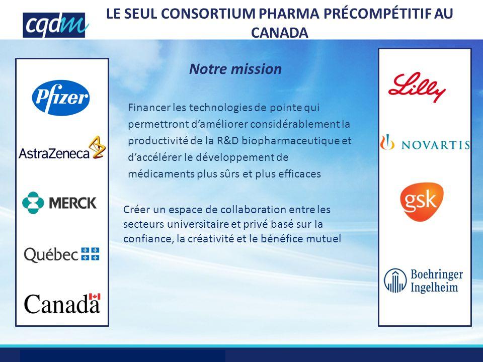 Notre mission Financer les technologies de pointe qui permettront d'améliorer considérablement la productivité de la R&D biopharmaceutique et d'accélé