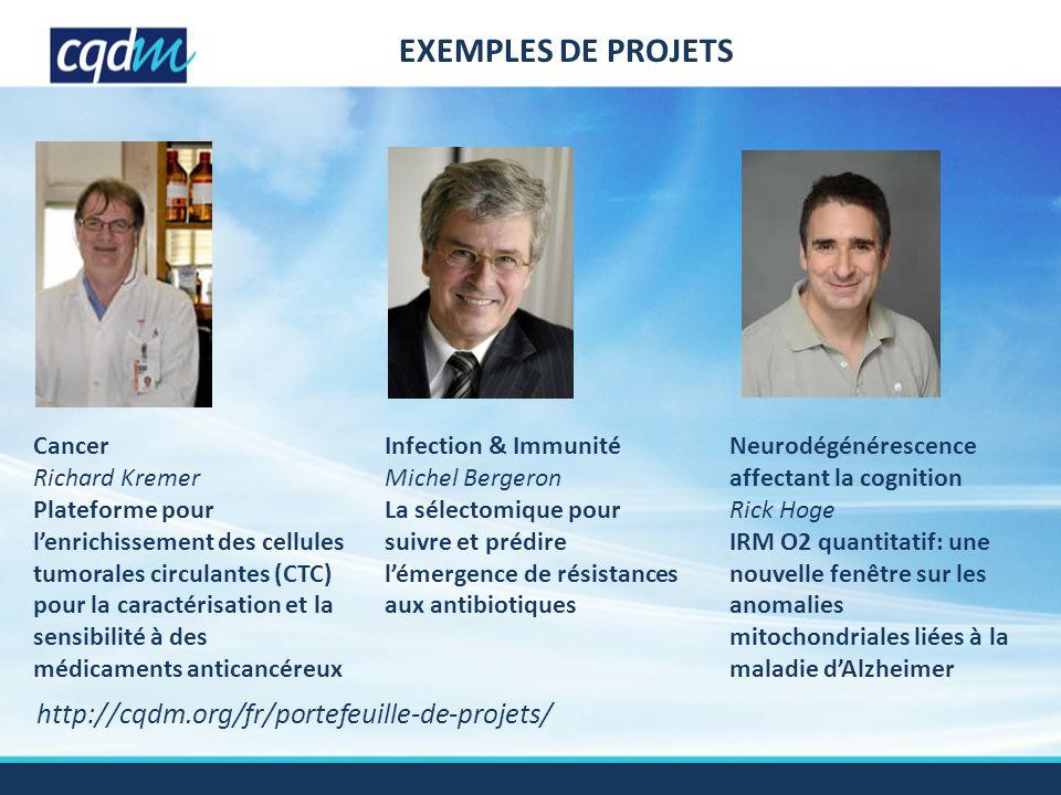 EXEMPLES DE PROJETS http://cqdm.org/fr/portefeuille-de-projets/ Cancer Richard Kremer Plateforme pour l'enrichissement des cellules tumorales circulan