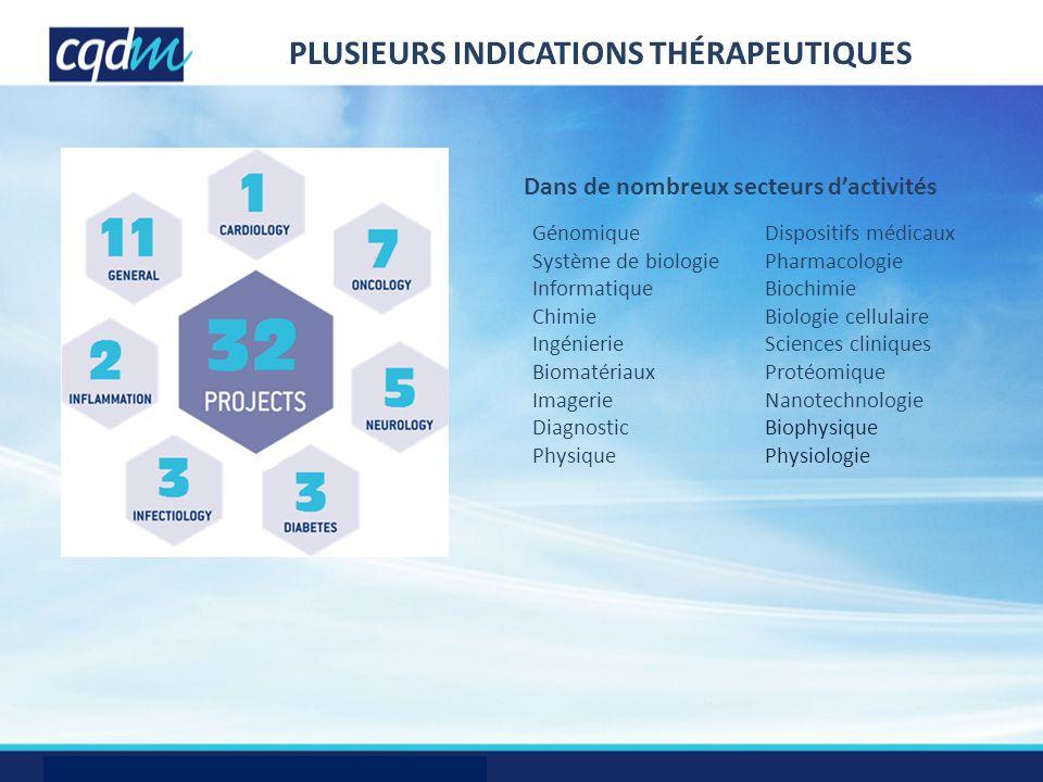 PLUSIEURS INDICATIONS THÉRAPEUTIQUES Dans de nombreux secteurs d'activités Génomique Système de biologie Informatique Chimie Ingénierie Biomatériaux I