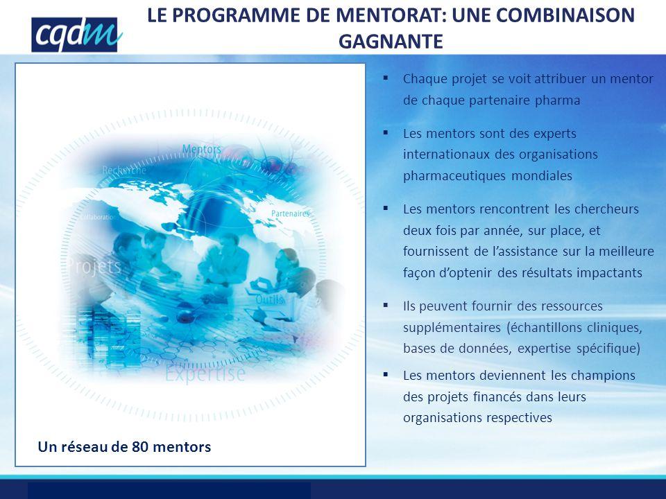  Chaque projet se voit attribuer un mentor de chaque partenaire pharma  Les mentors sont des experts internationaux des organisations pharmaceutique