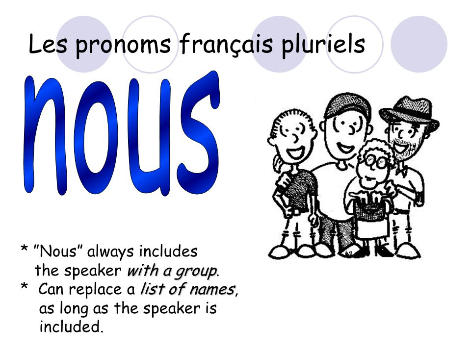 """Les pronoms français pluriels * """"Nous"""" always includes with a group the speaker with a group. list of names * Can replace a list of names, as long as"""