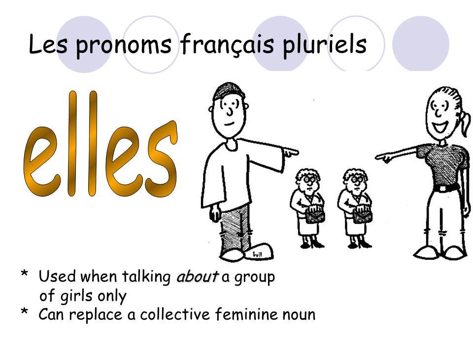 Les pronoms français pluriels about * Used when talking about a group of girls only * Can replace a collective feminine noun