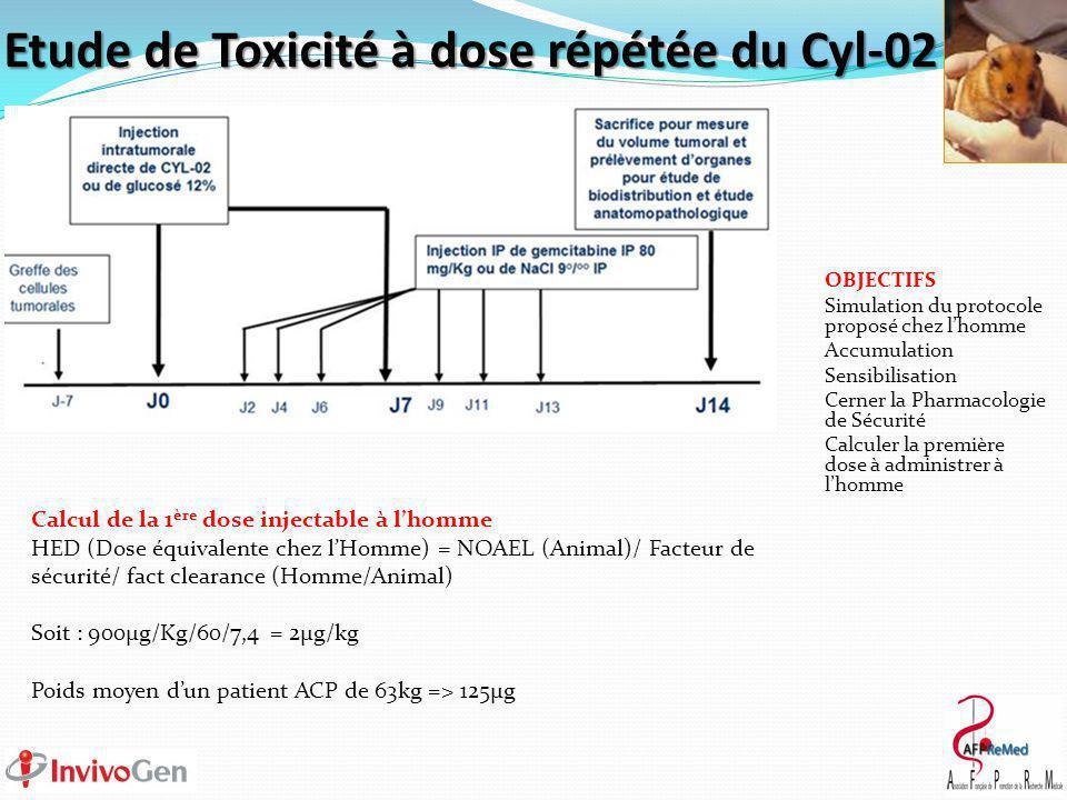 OBJECTIFS Simulation du protocole proposé chez l'homme Accumulation Sensibilisation Cerner la Pharmacologie de Sécurité Calculer la première dose à administrer à l'homme Etude de Toxicité à dose répétée du Cyl-02 Calcul de la 1 ère dose injectable à l'homme HED (Dose équivalente chez l'Homme) = NOAEL (Animal)/ Facteur de sécurité/ fact clearance (Homme/Animal) Soit : 900µg/Kg/60/7,4 = 2µg/kg Poids moyen d'un patient ACP de 63kg => 125µg