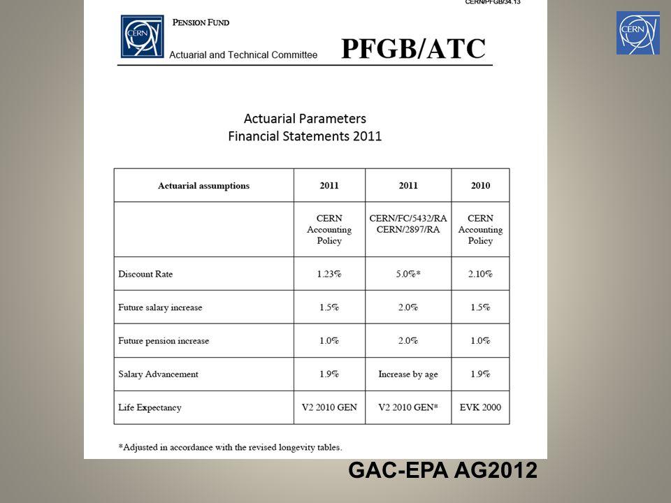 20 GAC-EPA AG2012