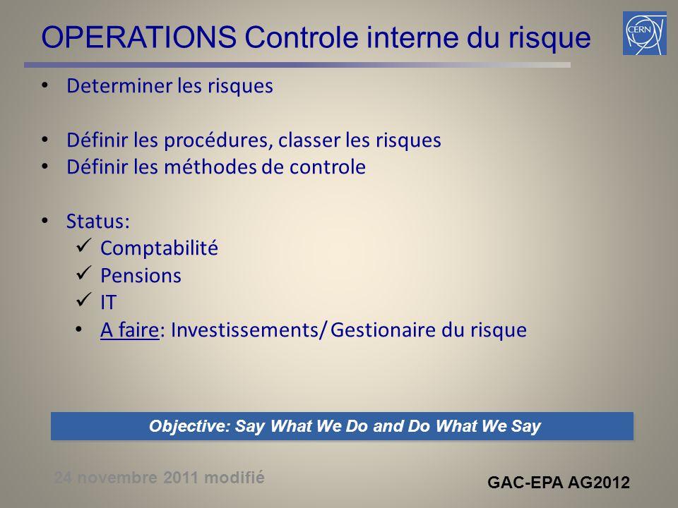 Investments - Environment 24 novembre 2011 modifié The Environment Remains a Major Challenge GAC-EPA AG2012