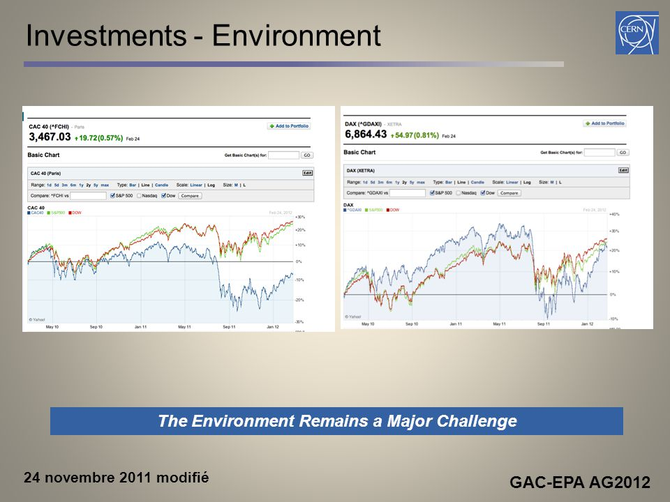 Investments - Environment 24 novembre 2011 modifié The Environment Remains a Major Challenge GAC-EPA AG2012