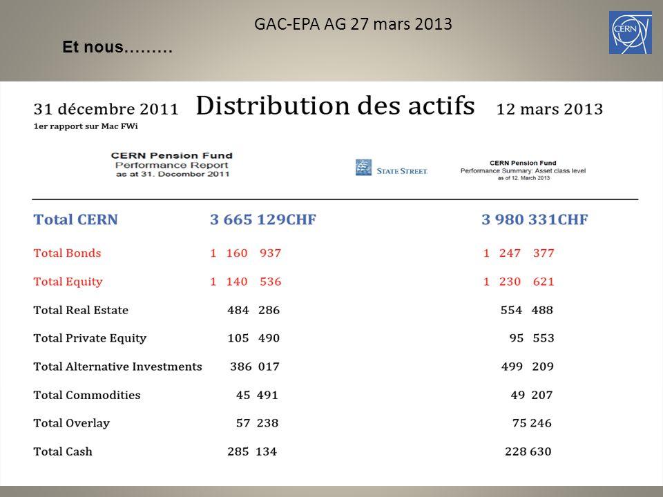 GAC-EPA AG 27 mars 2013 Encore nous………