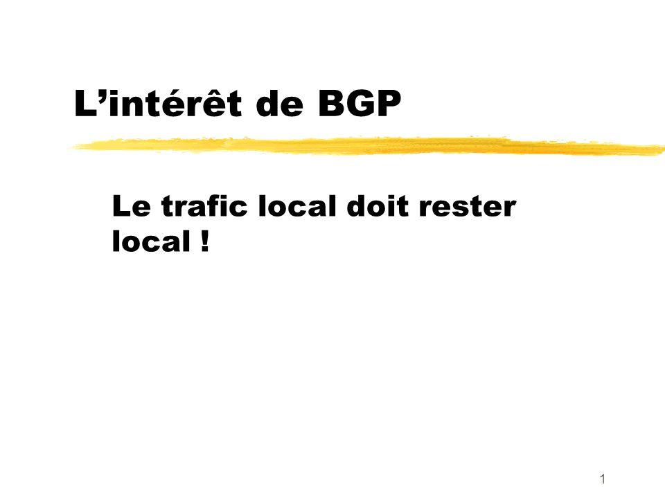 1 L'intérêt de BGP Le trafic local doit rester local !