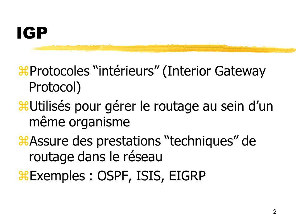 2 IGP  Protocoles intérieurs (Interior Gateway Protocol)  Utilisés pour gérer le routage au sein d'un même organisme  Assure des prestations techniques de routage dans le réseau  Exemples : OSPF, ISIS, EIGRP