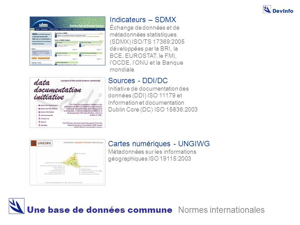 DevInfo Une base de données commune Normes internationales Indicateurs – SDMX Échange de données et de métadonnées statistiques (SDMX) ISO/TS 17369:2005 développées par la BRI, la BCE, EUROSTAT, le FMI, l'OCDE, l'ONU et la Banque mondiale Sources - DDI/DC Initiative de documentation des données (DDI) ISO 11179 et Information et documentation Dublin Core (DC) ISO 15836:2003 Cartes numériques - UNGIWG Métadonnées sur les informations géographiques ISO 19115:2003