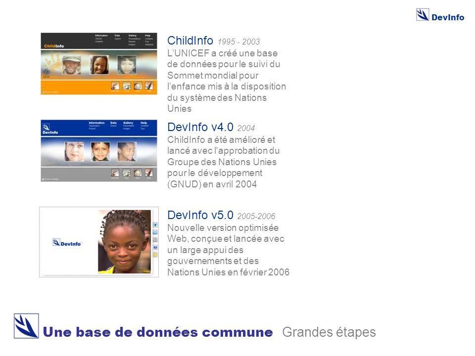 DevInfo Une base de données commune Grandes étapes ChildInfo 1995 - 2003 L'UNICEF a créé une base de données pour le suivi du Sommet mondial pour l'enfance mis à la disposition du système des Nations Unies DevInfo v4.0 2004 ChildInfo a été amélioré et lancé avec l approbation du Groupe des Nations Unies pour le développement (GNUD) en avril 2004 DevInfo v5.0 2005-2006 Nouvelle version optimisée Web, conçue et lancée avec un large appui des gouvernements et des Nations Unies en février 2006