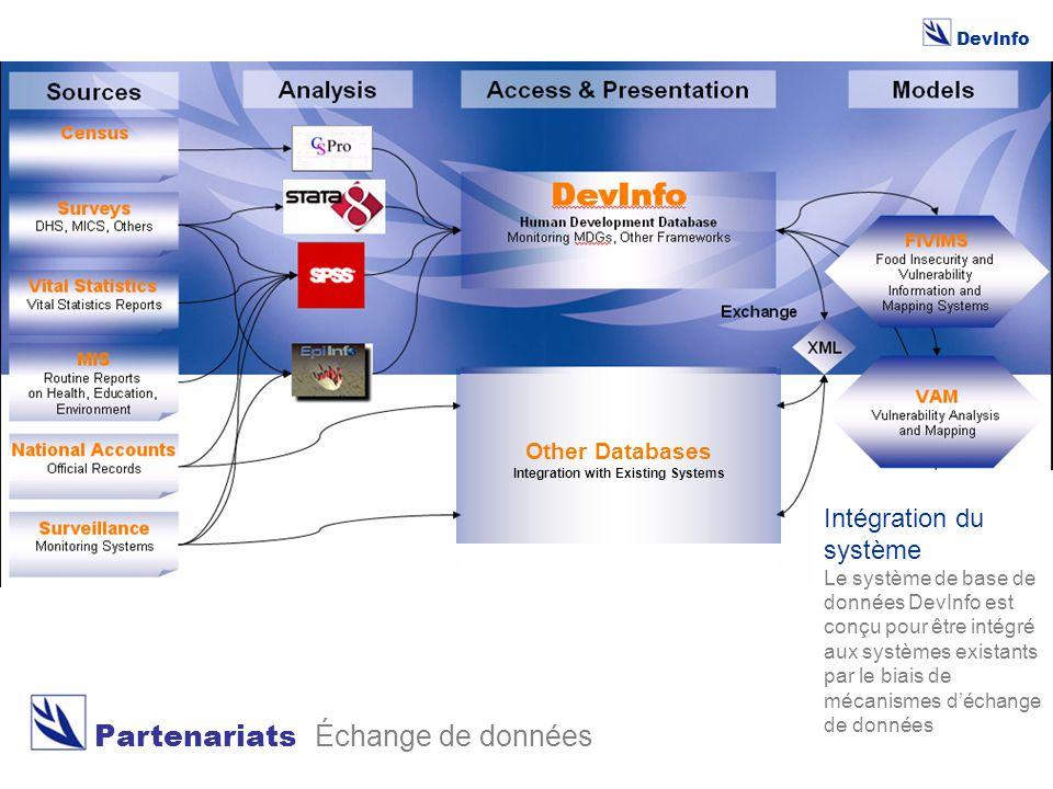 DevInfo Partenariats Échange de données Other Databases Integration with Existing Systems Intégration du système Le système de base de données DevInfo est conçu pour être intégré aux systèmes existants par le biais de mécanismes d'échange de données
