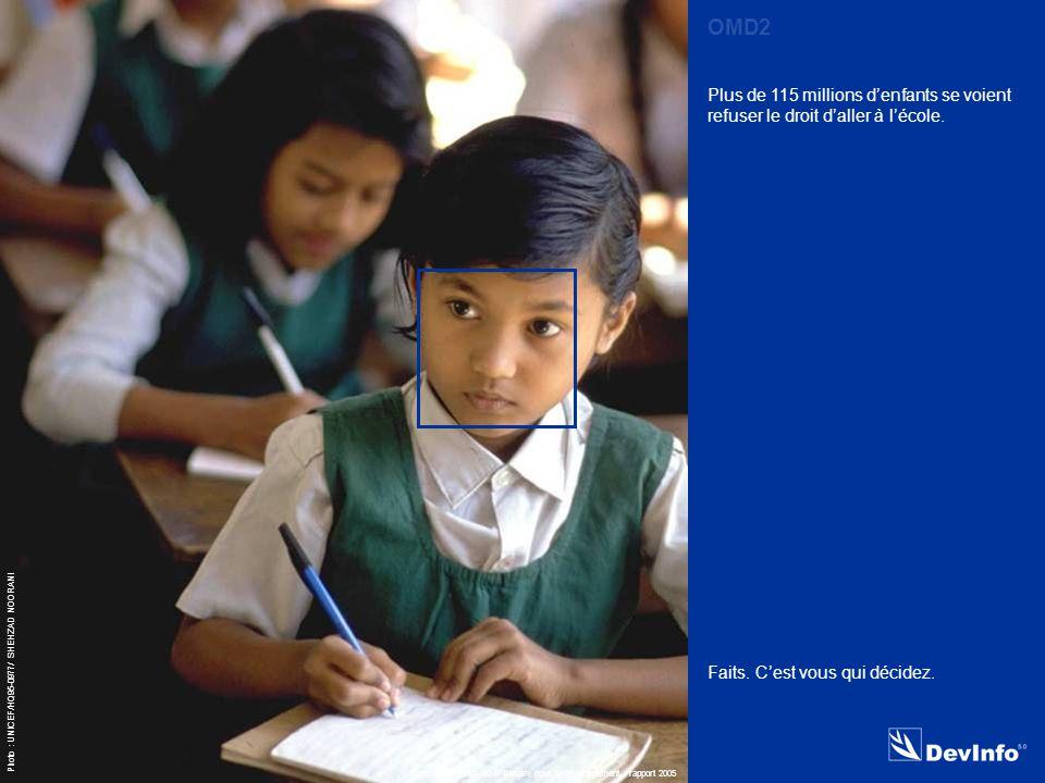 DevInfo Photo : UNICEF/HQ95-0977/ SHEHZAD NOORANI Plus de 115 millions d'enfants se voient refuser le droit d'aller à l'école.