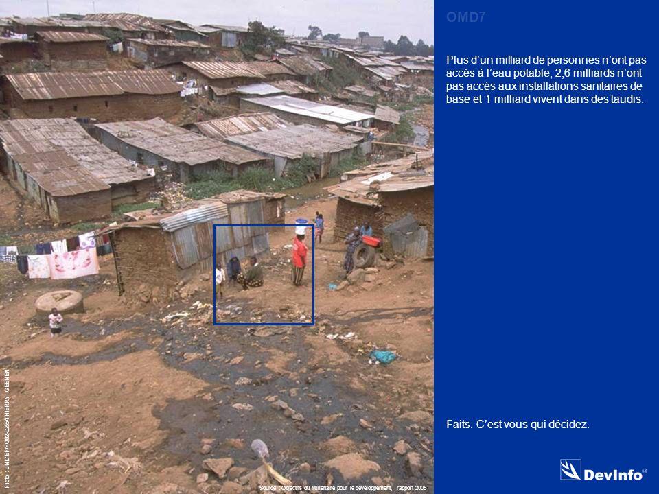 DevInfo Photo : UNICEF/HQ02-0255/THIERRY GEENEN Plus d'un milliard de personnes n'ont pas accès à l'eau potable, 2,6 milliards n'ont pas accès aux installations sanitaires de base et 1 milliard vivent dans des taudis.