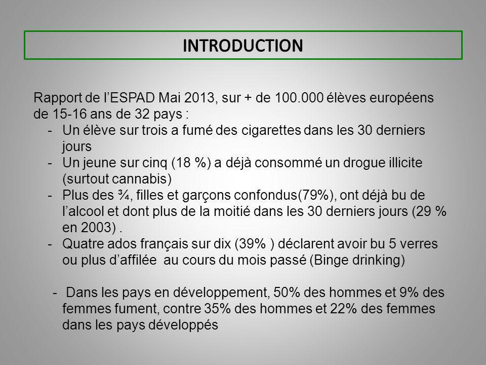 Rapport de l'ESPAD Mai 2013, sur + de 100.000 élèves européens de 15-16 ans de 32 pays : -Un élève sur trois a fumé des cigarettes dans les 30 derniers jours -Un jeune sur cinq (18 %) a déjà consommé un drogue illicite (surtout cannabis) -Plus des ¾, filles et garçons confondus(79%), ont déjà bu de l'alcool et dont plus de la moitié dans les 30 derniers jours (29 % en 2003).