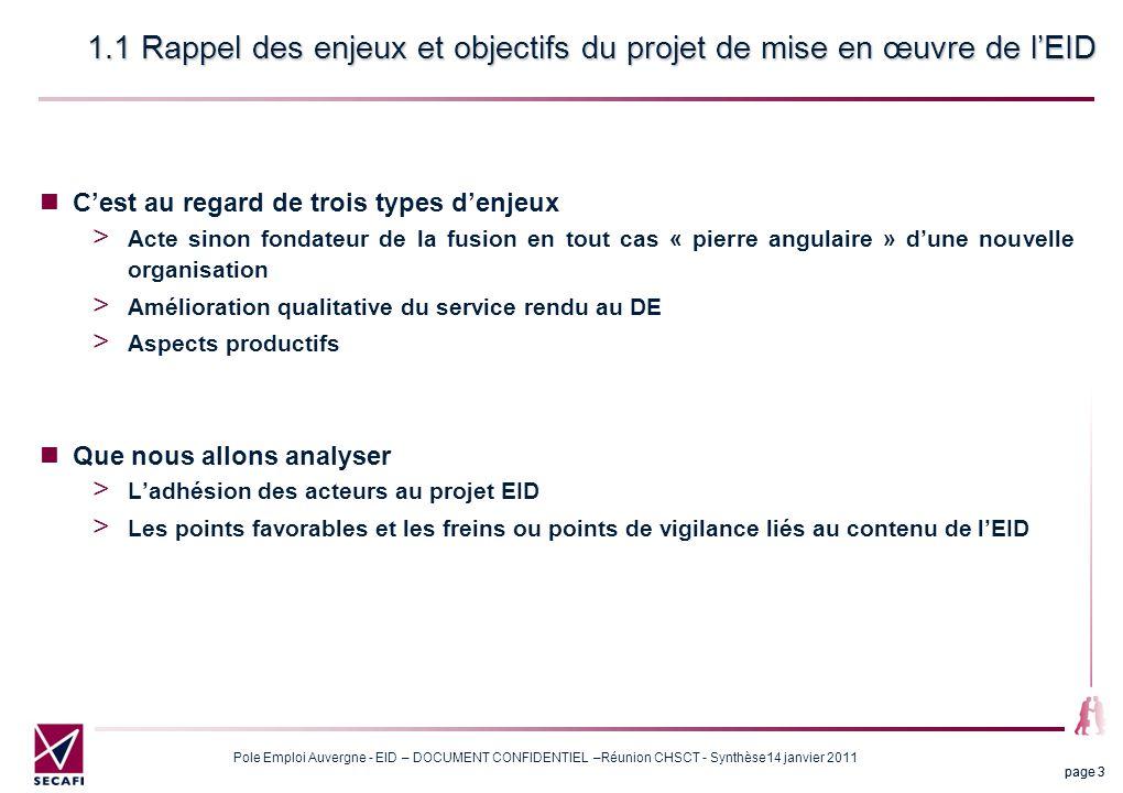 Pole Emploi Auvergne - EID – DOCUMENT CONFIDENTIEL –Réunion CHSCT - Synthèse14 janvier 2011 page 44 Dans ce contexte les recommandations essentielles pour la mise en œuvre concernent La mise en place d'une commission régionale de suivi de la mise en œuvre de l'EID  Regroupant par exemple les divers métiers représentés en agence(indemnisation, placement, EID, REP, Dir Agence) + Direction (DT, DRH, Dir Projet, 1 ou 2 personnes ressource) + représentants CHSCT (3 ?)  À réunir mensuellement (?) jusqu'à Juillet puis trimestriellement jusqu'à fin 2011  Avec le suivi entre autres Des indicateurs qualité EID : temps de tutorat, objectifs de production revus, nombre de dossiers indemnisation traités en EID, nombre de réunions de boucles d'expérience menées en agence, … Calendrier de formation : c'est le chemin critique de la mise en œuvre du projet Du nombre de conseillers formés qui réalisent effectivement l'EID … Une préparation par agence (explication, réflexion collective ) en amont des bascules sur la nature des transferts de tâches (cf.